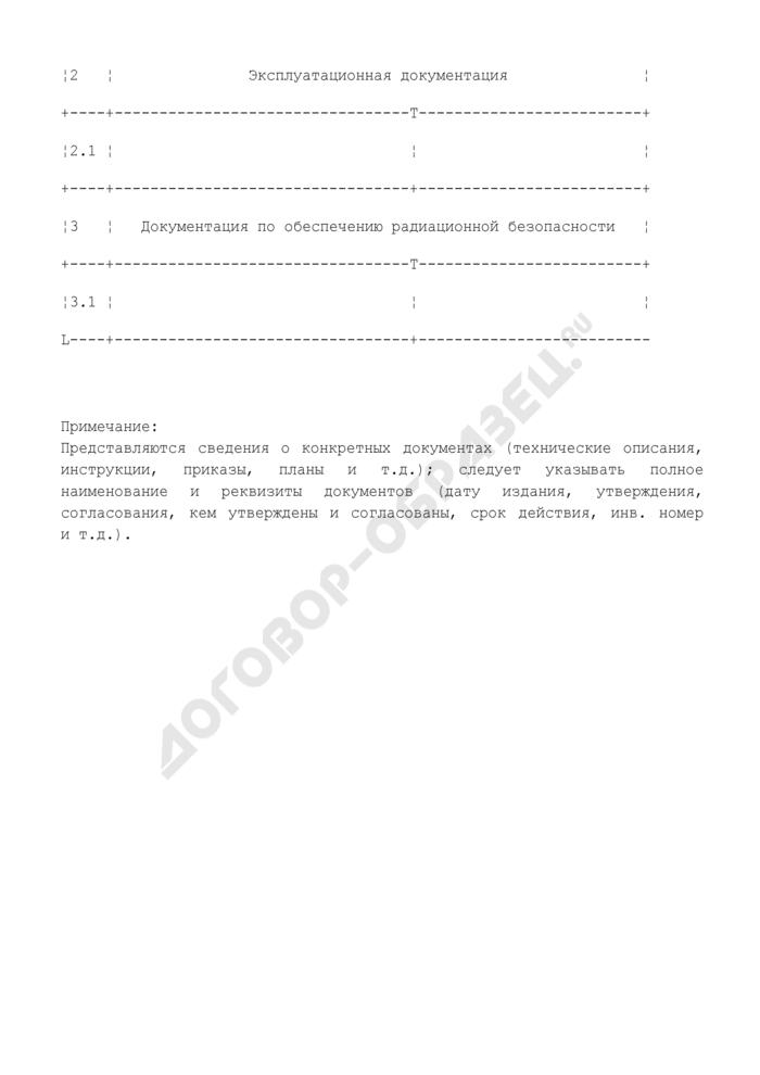 Сведения о проектной и эксплуатационной документации на радиационно опасном объекте. Форма N Ф2.11.1-ОСРБ. Страница 2