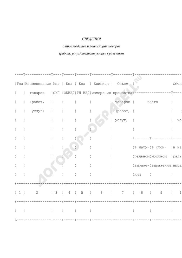 Сведения о производстве и реализации товаров (работ, услуг) хозяйствующим субъектом, имеющим намерение заключить соглашение. Страница 1
