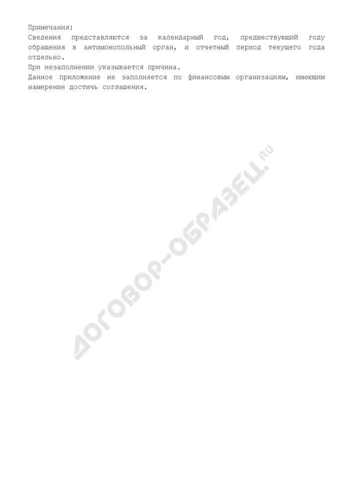 Сведения о производстве и реализации товаров (работ, услуг) хозяйствующим субъектом, имеющим намерение заключить соглашение. Страница 2