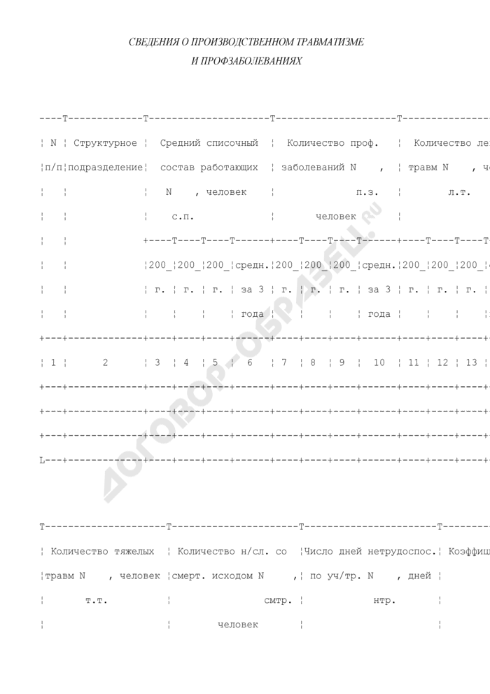 """Сведения о производственном травматизме и профзаболеваниях в ОАО """"РЖД. Страница 1"""