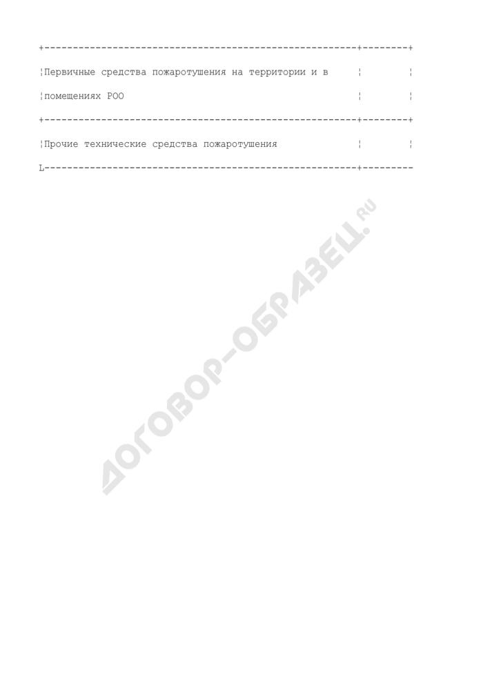 Сведения о противопожарной готовности на радиационно опасном объекте. Форма N Ф2.13.1-ОСРБ. Страница 3