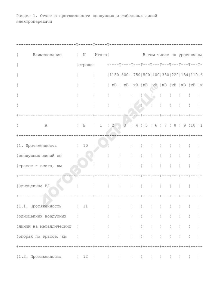 Сведения о протяженности воздушных и кабельных линий электропередачи (годовая форма). Страница 3