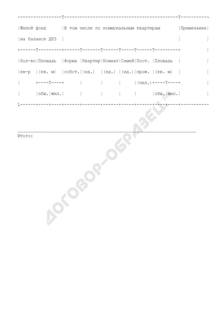 Общие сведения по жилищному фонду. Поадресные сведения о коммунальных квартирах. Форма N 6.6. Страница 2