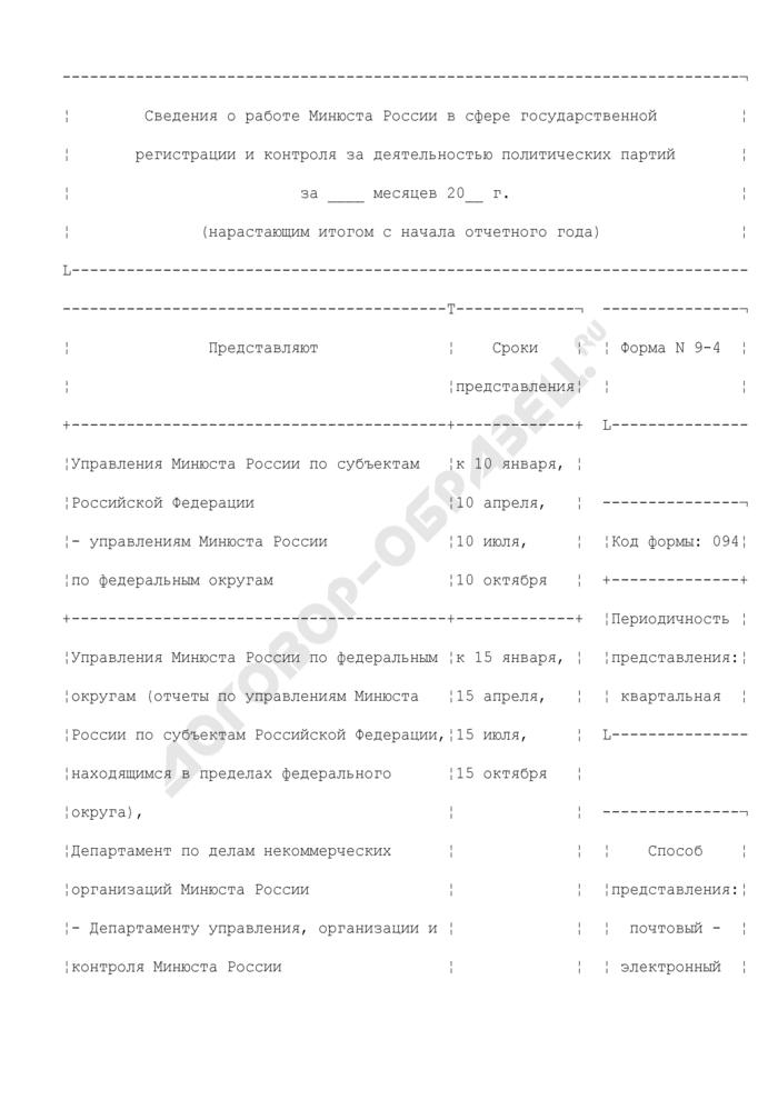 Сведения о работе Минюста России в сфере государственной регистрации и контроля за деятельностью политических партий. Форма N 9-4. Страница 1