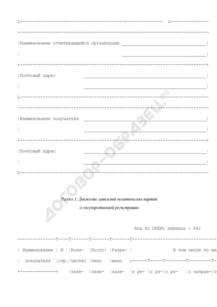 Сведения о работе Минюста России в сфере государственной регистрации и контроля за деятельностью политических партий. Форма N 9-4. Страница 2