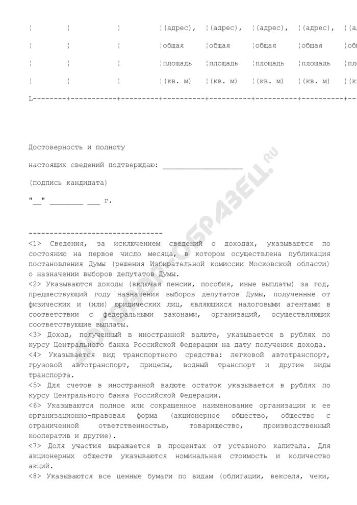 Сведения о размере и об источниках доходов, имуществе, принадлежащем кандидату в депутаты Московской областной Думы на праве собственности (в том числе совместной), о вкладах в банках, ценных бумагах. Страница 2