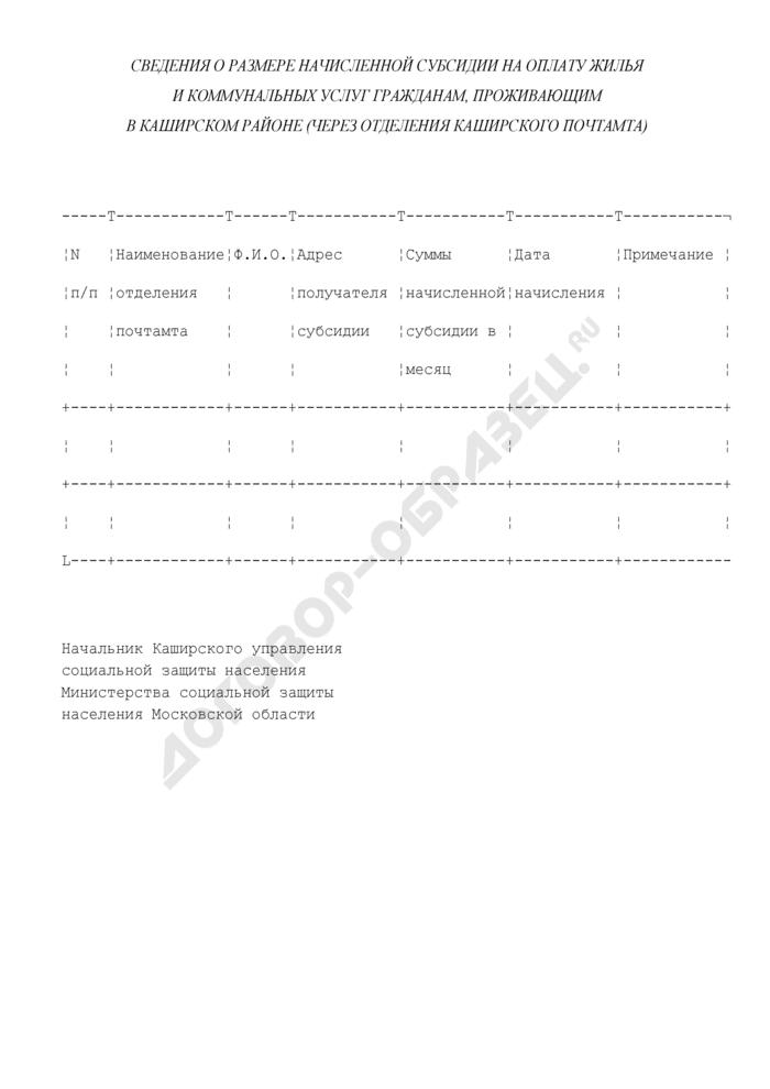 Сведения о размере начисленной субсидии на оплату жилья и коммунальных услуг гражданам Каширского района Московской области (через отделения почтамта). Страница 1