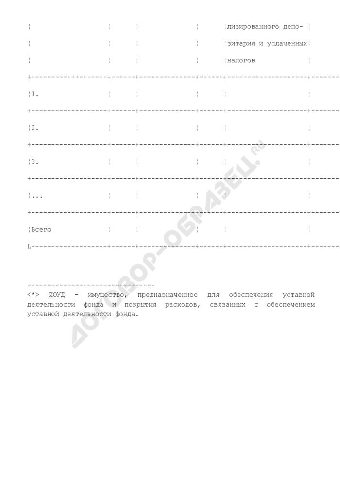 Сведения о распределении дохода от инвестирования средств пенсионных накоплений, сформированных в негосударственных пенсионных фондах. Страница 2