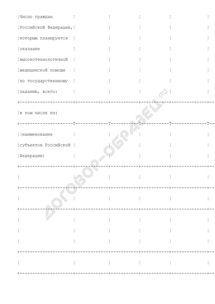 Сведения о расходах субъекта Российской Федерации на выполнение государственного задания на оказание в 2009 году высокотехнологичной медицинской помощи гражданам Российской Федерации за счет ассигнований федерального бюджета медицинскими учреждениями, находящимися в ведении субъекта Российской Федерации, и муниципальных образований, расположенных на территории субъекта Российской Федерации (приложение к соглашению). Страница 3