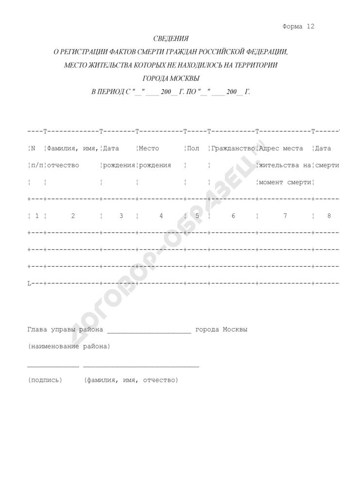 Сведения о регистрации фактов смерти граждан Российской Федерации, место жительства которых не находилось на территории города Москвы. Форма N 12. Страница 1
