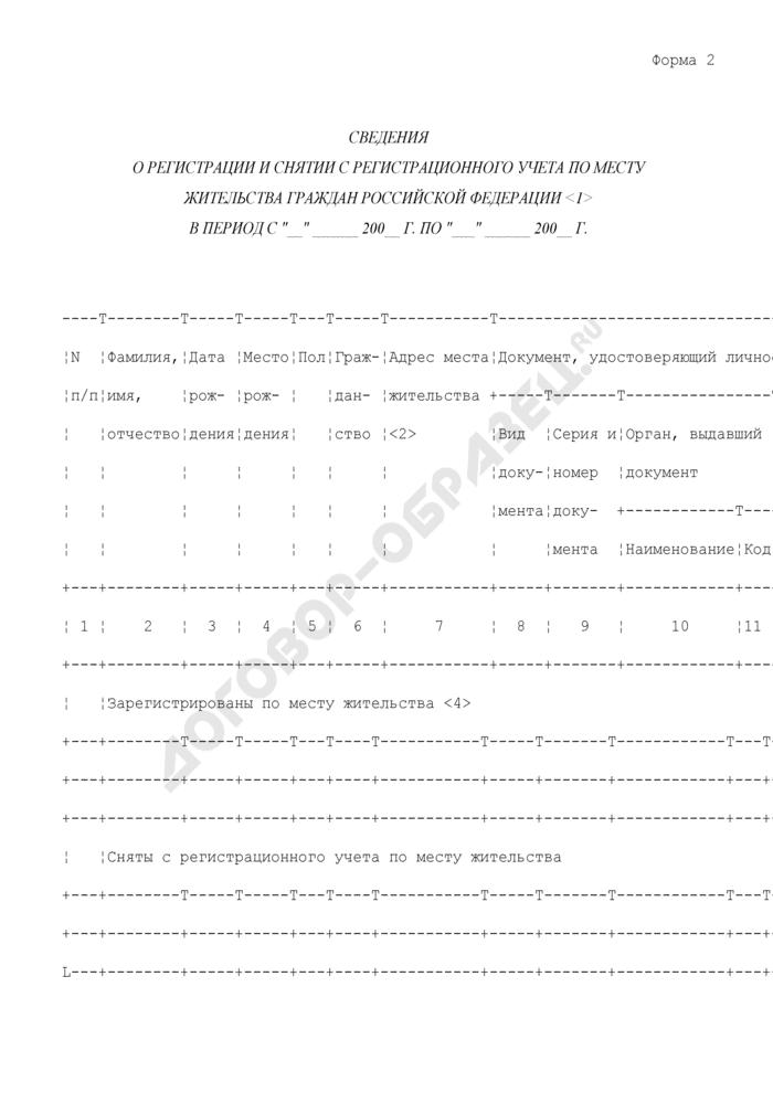 Сведения о регистрации и снятии с регистрационного учета по месту жительства граждан Российской Федерации. Форма N 2. Страница 1