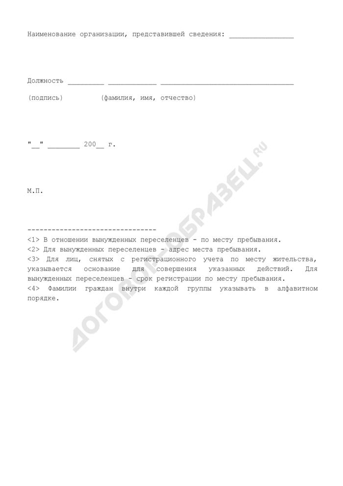 Сведения о регистрации и снятии с регистрационного учета по месту жительства граждан Российской Федерации. Форма N 2. Страница 2