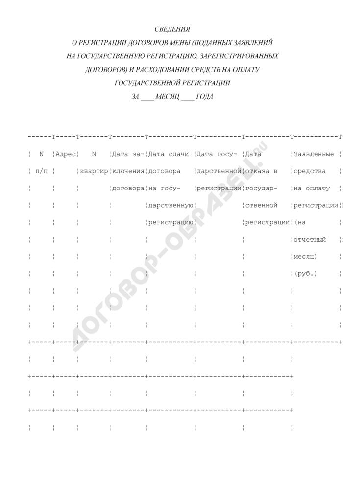 Сведения о регистрации договоров мены (поданных заявлений на государственную регистрацию, зарегистрированных договоров) и расходовании средств на оплату государственной регистрации. Страница 1