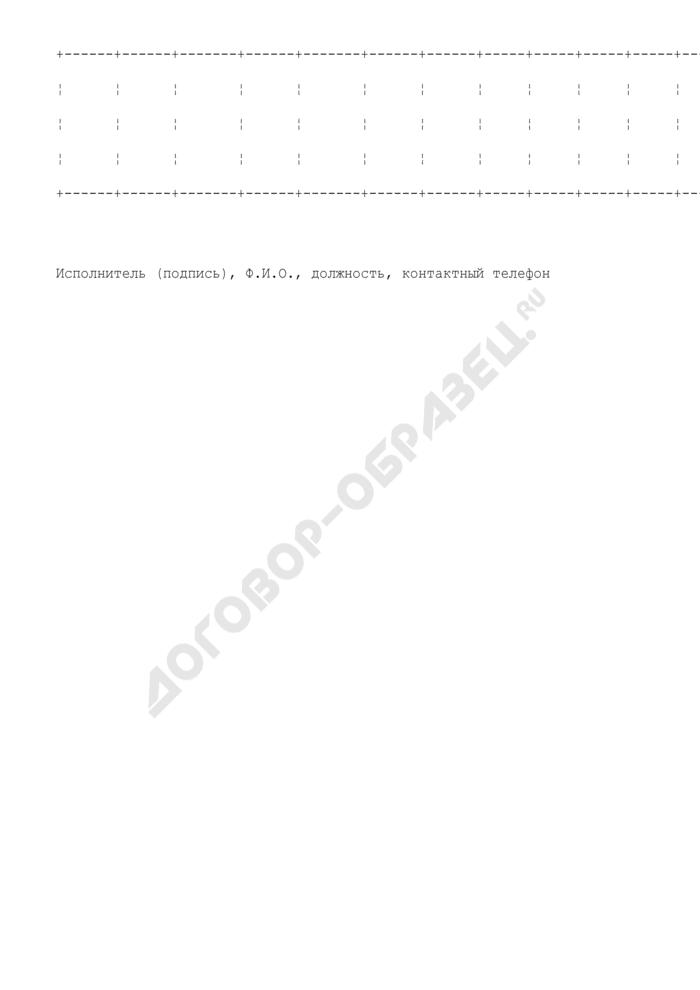 Сведения о результатах контроля за соблюдением законодательства в сфере оказания услуг по туристическому обслуживанию (письмо Роспотребнадзора от 31.08.2007 N 0100/8935-07-23). Страница 3