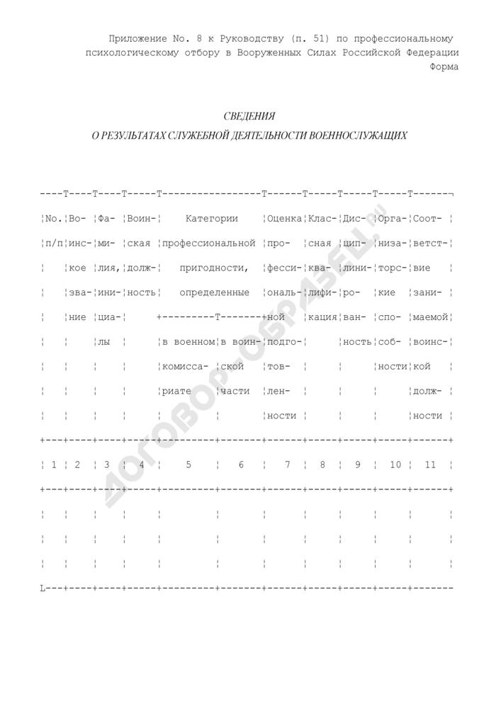 Сведения о результатах служебной деятельности военнослужащих. Страница 1
