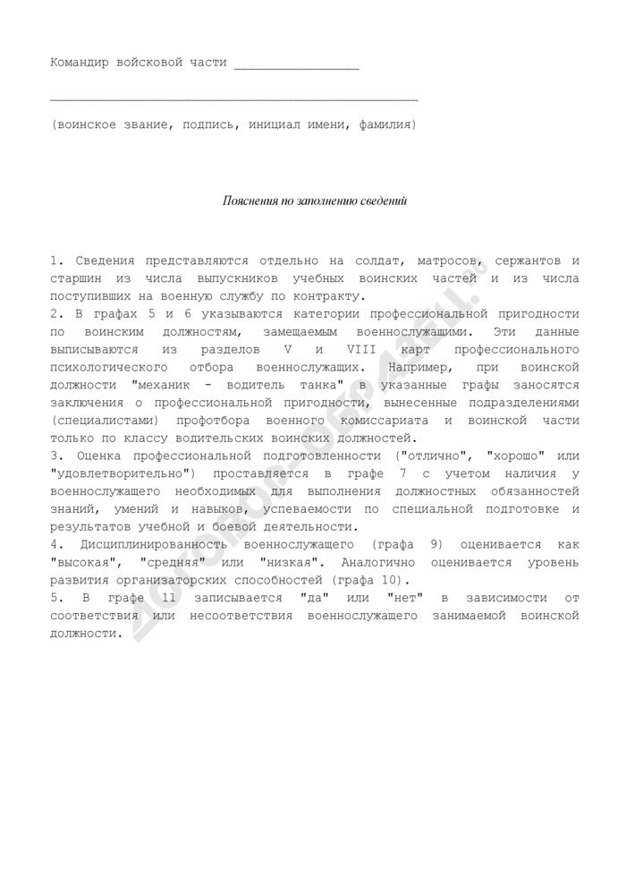 Сведения о результатах служебной деятельности военнослужащих. Страница 2