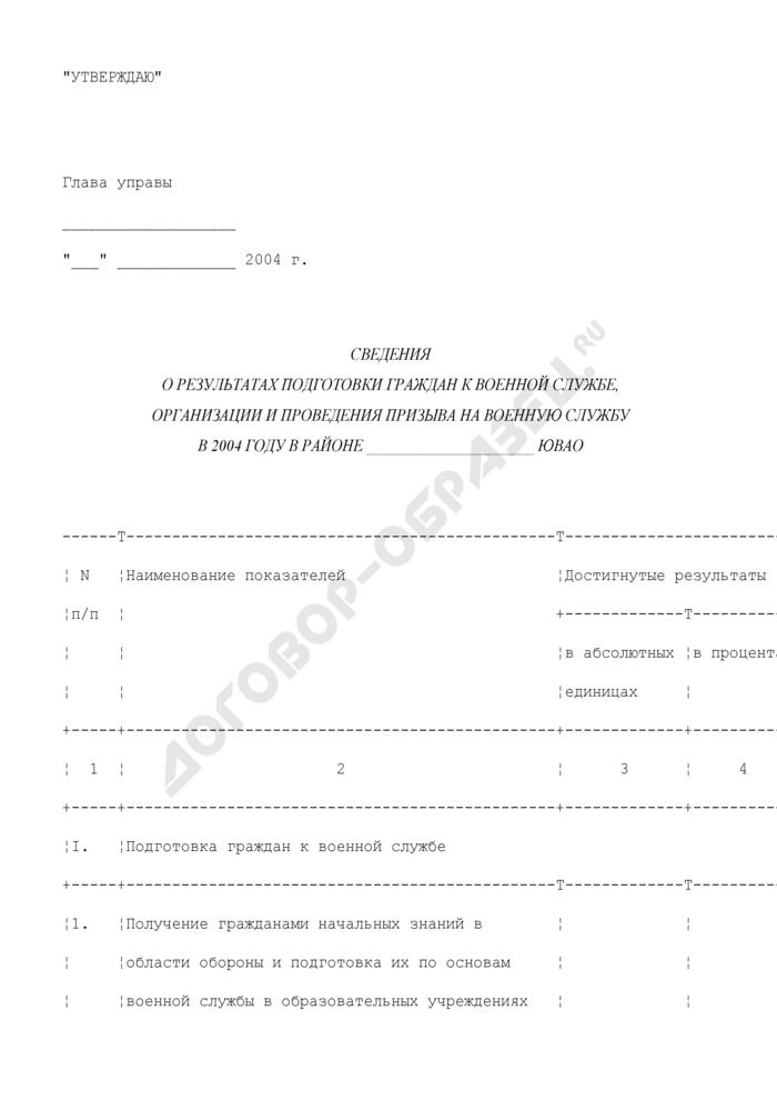 Сведения о результатах подготовки граждан к военной службе, организации и проведения призыва на военную службу. Страница 1