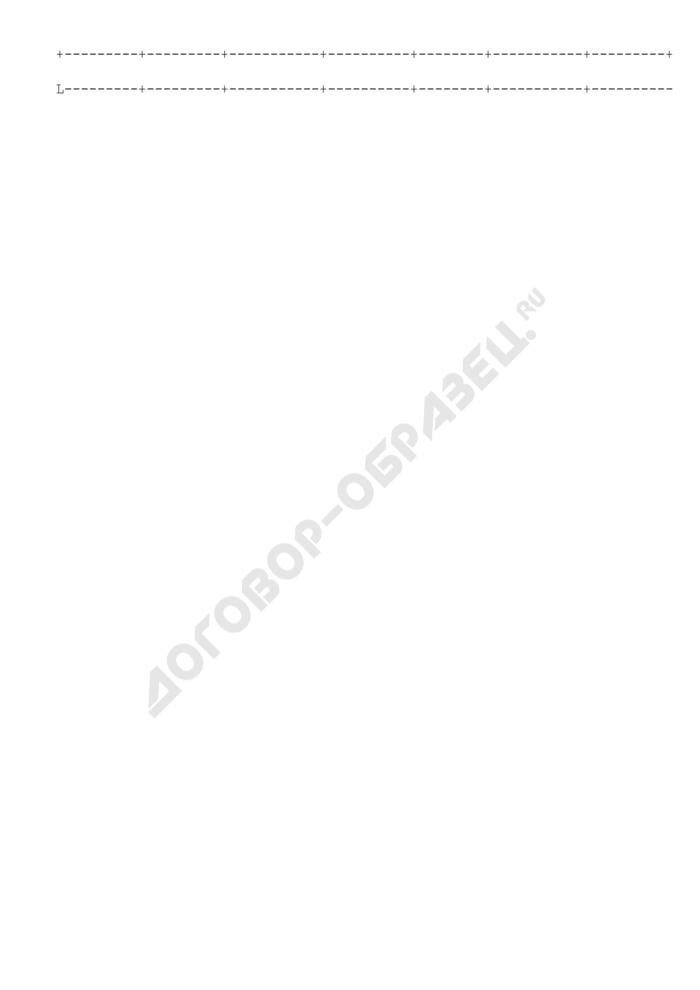 """Сведения о результатах проведенных мероприятий по контролю Управлением Роспотребнадзора в субъекте Российской Федерации по соблюдению хозяйствующими субъектами, осуществляющими продажу табачных изделий, отдельных положений статьи 3 Федерального закона от 10.07.2001 N 87-ФЗ """"Об ограничении курения табака. Страница 2"""