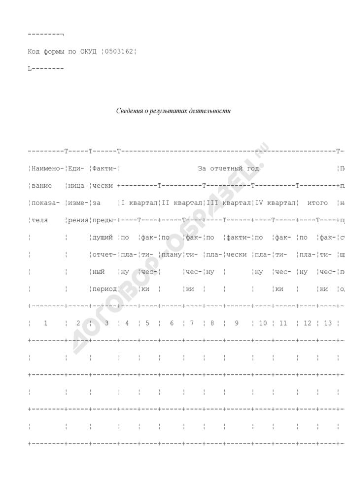 Сведения о результатах деятельности (приложение к пояснительной записке к бюджетной отчетности территориального фонда обязательного медицинского страхования). Страница 1