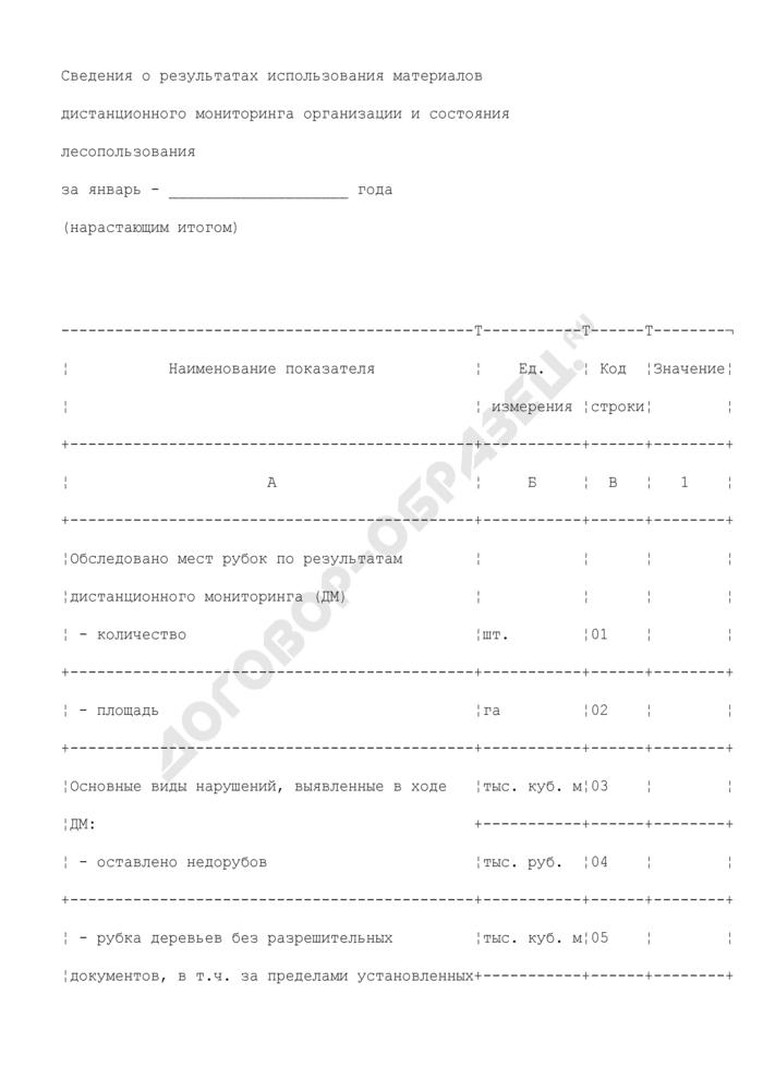 Сведения о результатах использования материалов дистанционного мониторинга организации и состояния лесопользования. Форма N 26-ОИП. Страница 2