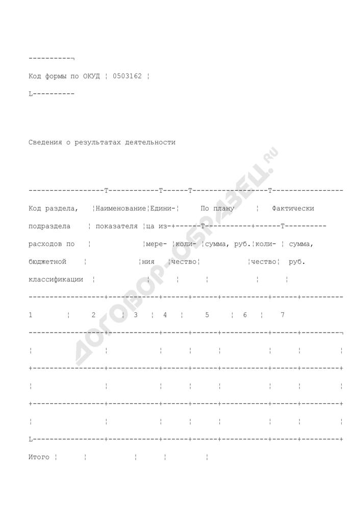Сведения о результатах деятельности. Страница 1