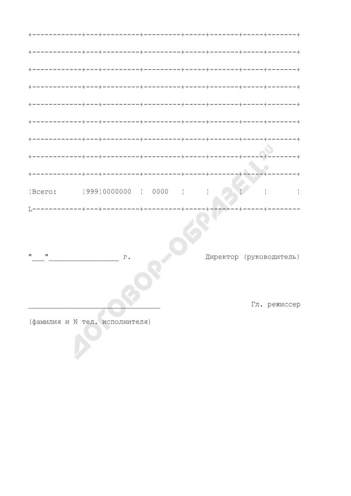 Сведения о репертуаре, исполненном на стационаре, выезде и гастролях на территории Российской Федерации. Форма N 9-НК (репертуар). Страница 2