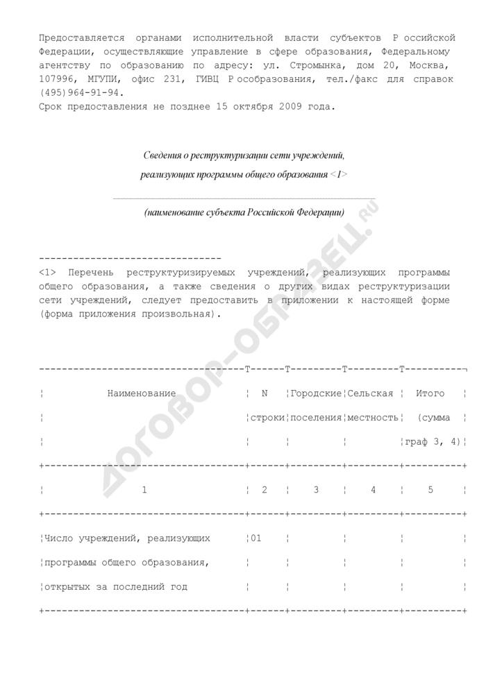 Сведения о реструктуризации сети учреждений, реализующих программы общего образования. Страница 1