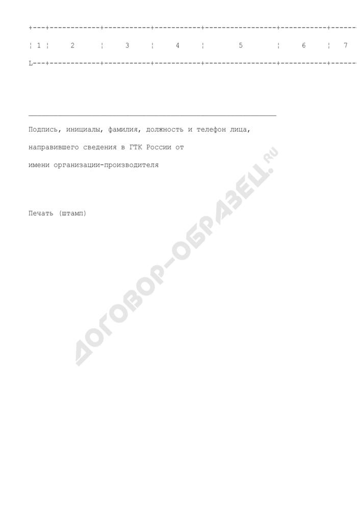 Сведения о российских организациях, осуществляющих ввоз товаров на таможенную территорию Российской Федерации. Страница 2