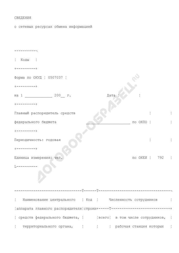 Сведения о сетевых ресурсах обмена информацией, представляемые в управление финансов территориальными управлениями и подведомственными учреждениями Госкомрыболовства России. Страница 1
