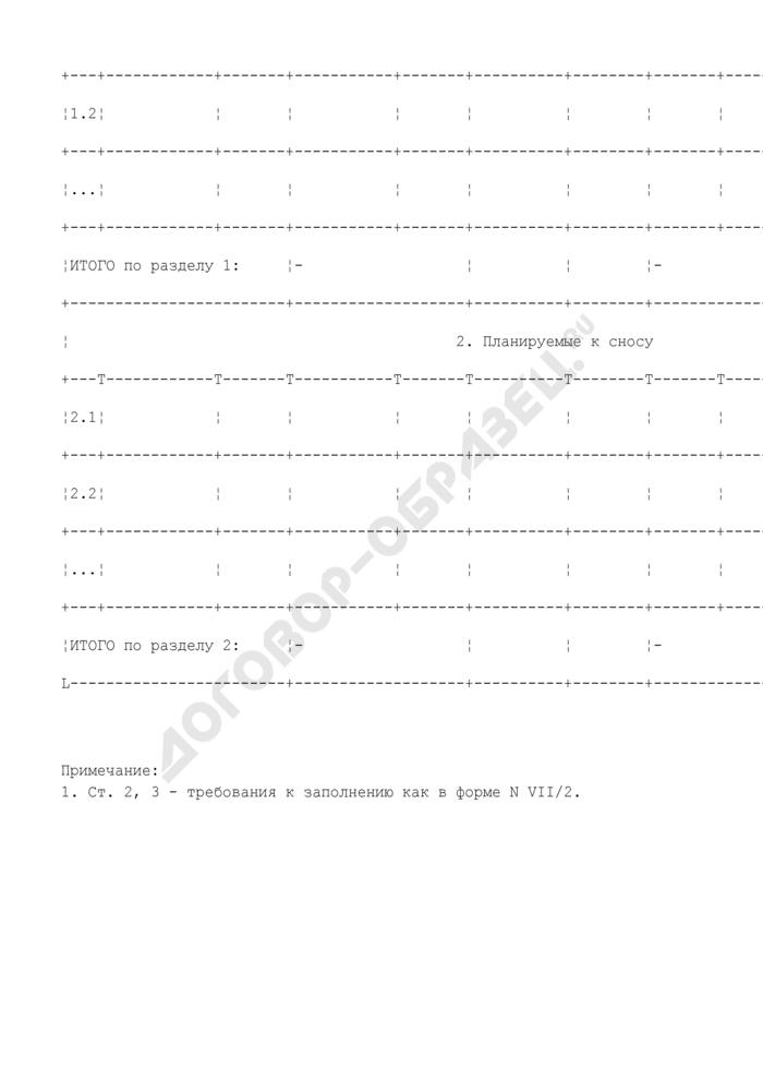 Сведения о снесенных (ликвидированных) объектах недвижимости предприятия, находящегося в сфере ведения и координации Роспрома, и планируемых к сносу. Форма N VII/9. Страница 2