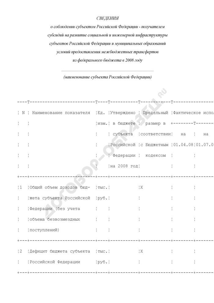 Сведения о соблюдении субъектом Российской Федерации - получателем субсидий на развитие социальной и инженерной инфраструктуры субъектов Российской Федерации и муниципальных образований условий предоставления межбюджетных трансфертов из федерального бюджета в 2008 году. Страница 1