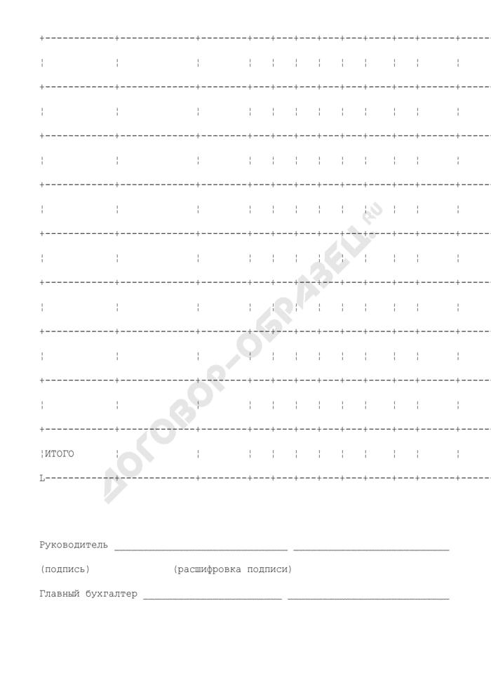 Сведения о состоянии автоматизации бухгалтерского учета в бюджетных учреждениях Московской области на 1 января 2008 года. Страница 2