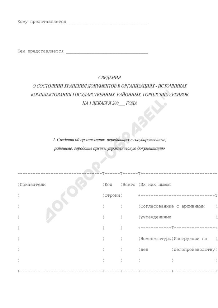 Сведения о состоянии хранения документов в организациях - источниках комплектования государственных, районных, городских архивов на территории Московской области. Страница 1