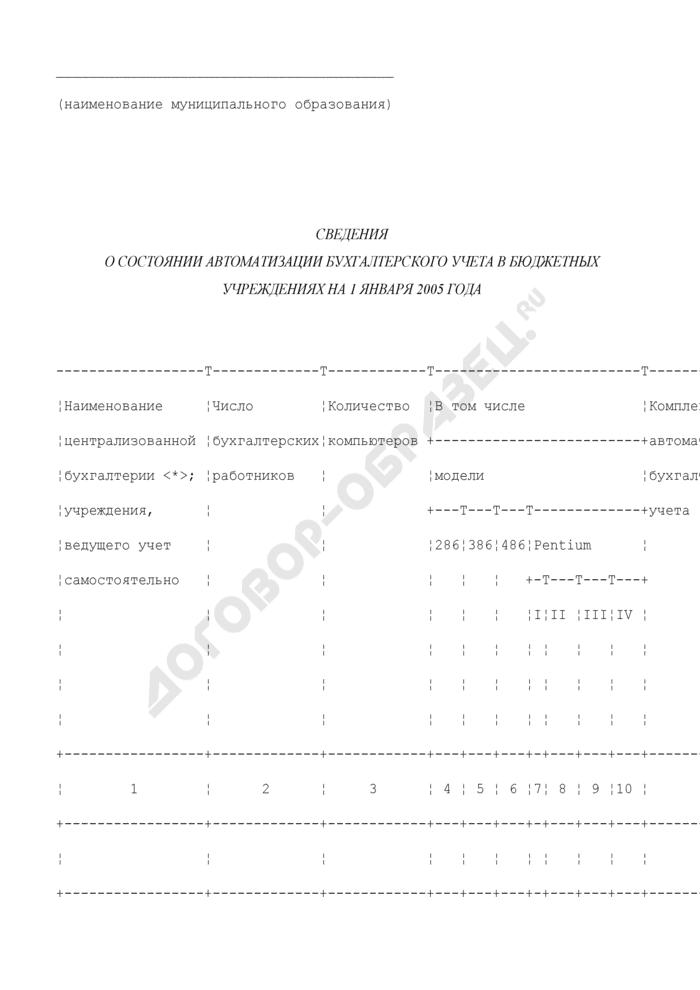 Сведения о состоянии автоматизации бухгалтерского учета в бюджетных учреждениях. Страница 1