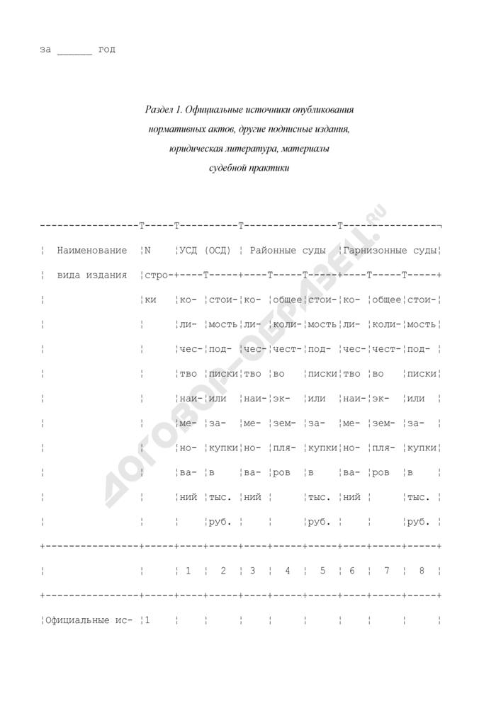 Сведения о состоянии работы управления (отдела) судебного департамента по систематизации законодательства и информационно-правовому обеспечению деятельности судов. Форма N В1.2. Страница 2