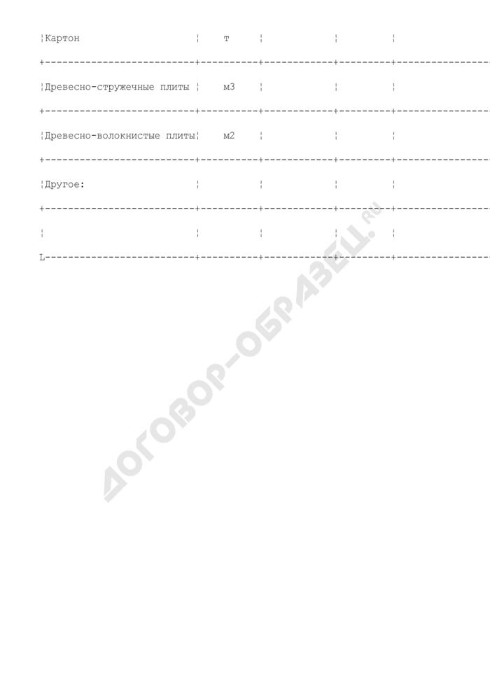 Объемы лесопромышленного производства и экспорта продуктов переработки древесины и иных лесных ресурсов в натуральном выражении (приложение к типовой форме лесного плана субъекта Российской Федерации). Страница 2