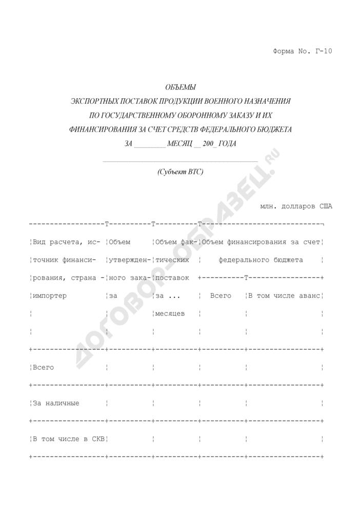Объемы экспортных поставок продукции военного назначения по государственному оборонному заказу и их финансирования за счет средств федерального бюджета. Форма N Г-10. Страница 1
