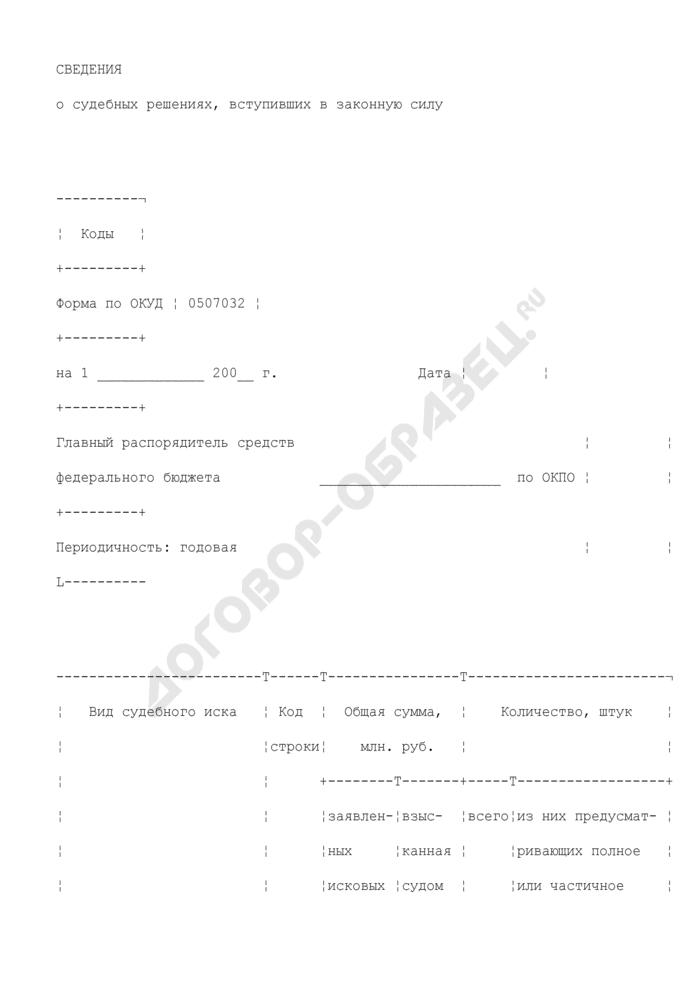 Сведения о судебных решениях, вступивших в законную силу, представляемые в управление финансов управлением правового обеспечения. Страница 1