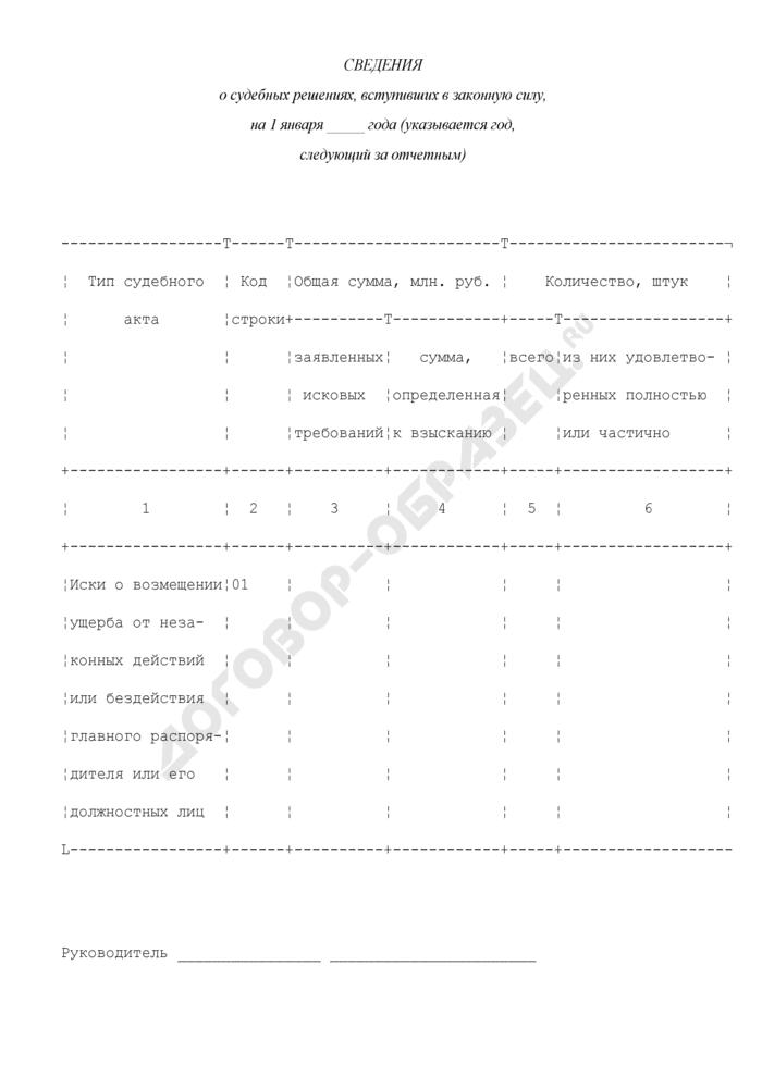 Сведения о судебных решениях, вступивших в законную силу, на 1 января года, следующего за отчетным. Страница 1