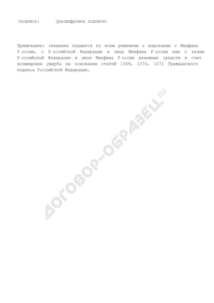 Сведения о судебных решениях, вступивших в законную силу, на 1 января года, следующего за отчетным. Страница 2