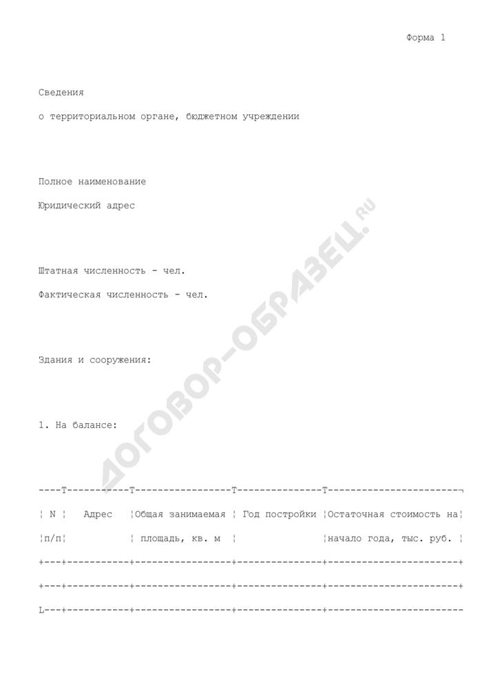 Сведения о территориальном органе, бюджетном учреждении Минпромторга России. Форма N 1. Страница 1