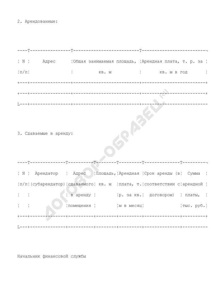 Сведения о территориальном органе, бюджетном учреждении Минпромторга России. Форма N 1. Страница 2