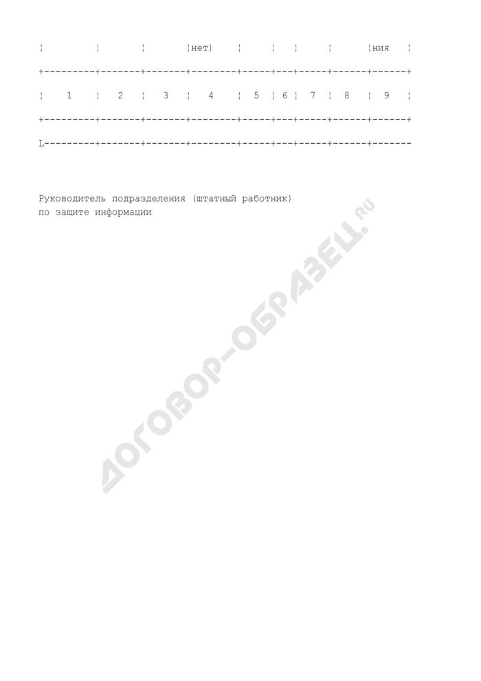 Сведения о технических и программно-аппаратных средствах защиты информации в автоматизированных средствах центрального аппарата, территориальных органов и организаций Федеральной службы по экологическому, технологическому и атомному надзору. Форма N 4/ЗИ (обязательная). Страница 2