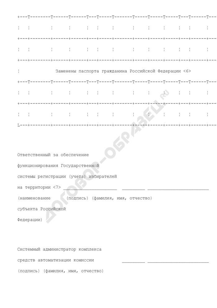 Сведения о фактах выдачи и замены паспорта гражданина Российской Федерации. Страница 2
