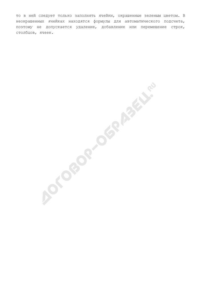 """Сведения о федеральных специальных марках для маркировки алкогольной продукции, отгруженных Объединением """"Гознак"""" в 2004 - 2005 гг. (по датам, указанным в накладных), полученных Управлением ФНС России. Страница 3"""