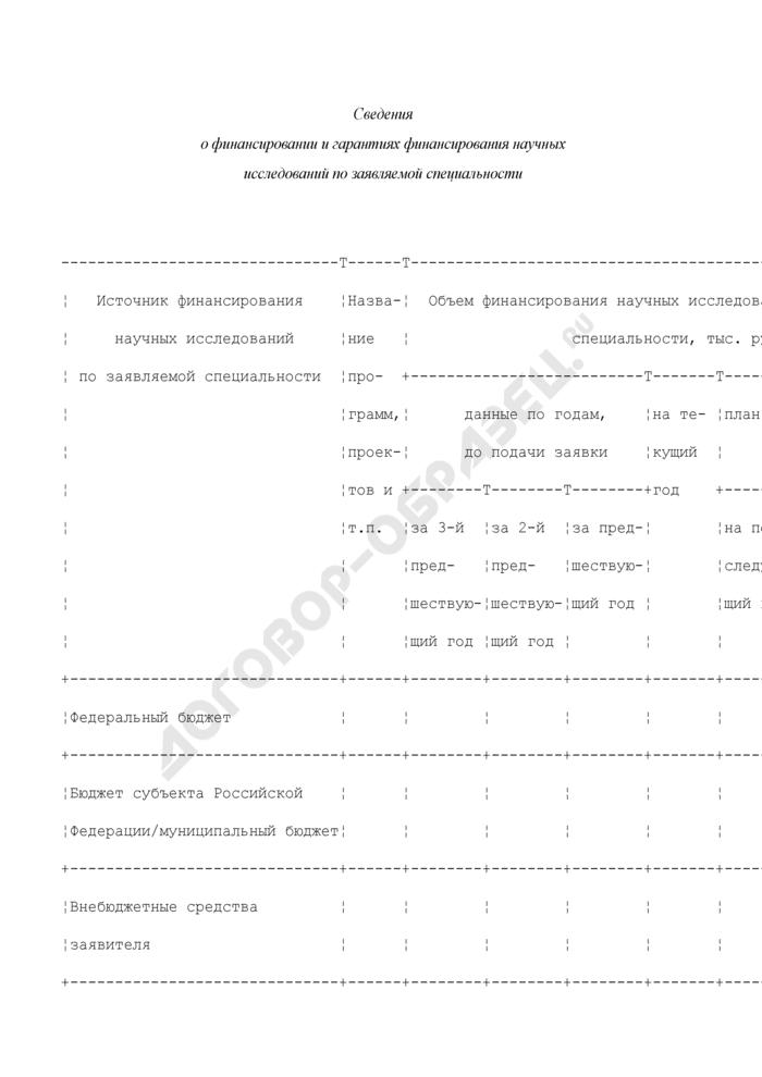 Сведения о финансировании и гарантиях финансирования научных исследований по заявляемой специальности (образец). Страница 1