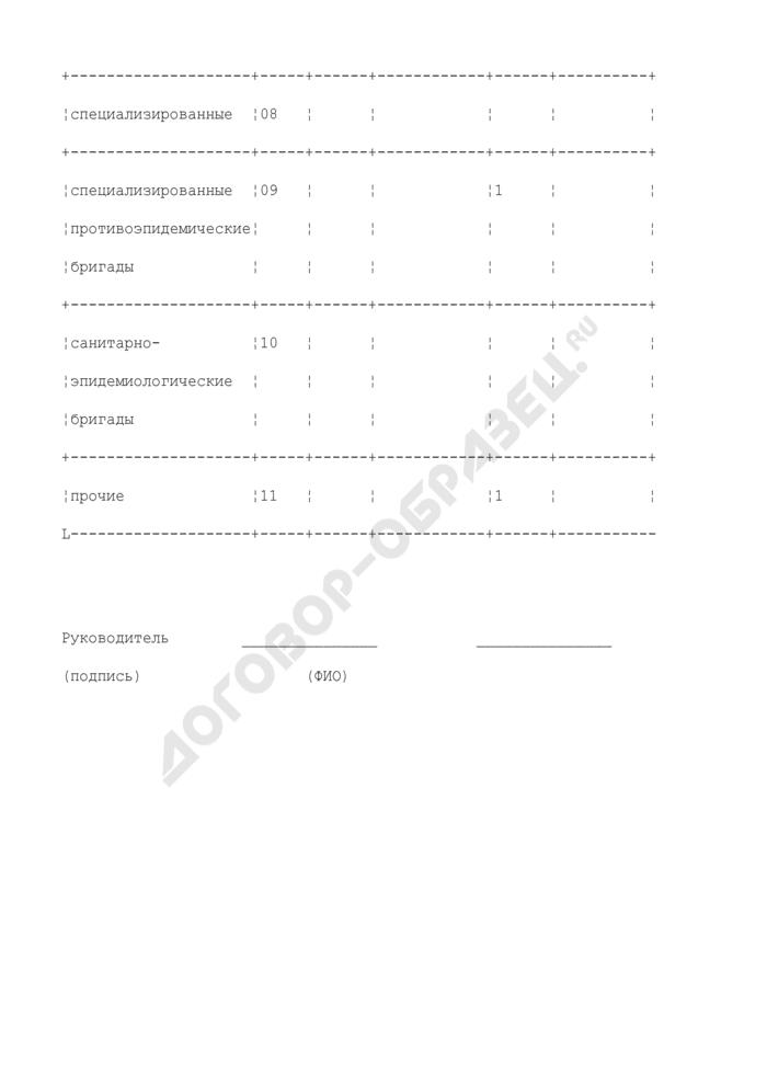 Сведения о формированиях службы медицинских катастроф, участвовавших в ликвидации медико-санитарных последствий чрезвычайных ситуаций. Форма N 2/МК. Страница 3