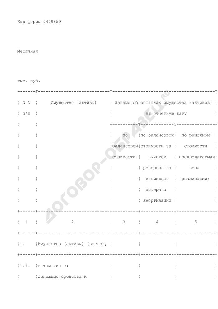 Сведения о формировании конкурсной массы, об итогах инвентаризации и оценки имущества (активов) кредитной организации. Форма N 0409359. Страница 2
