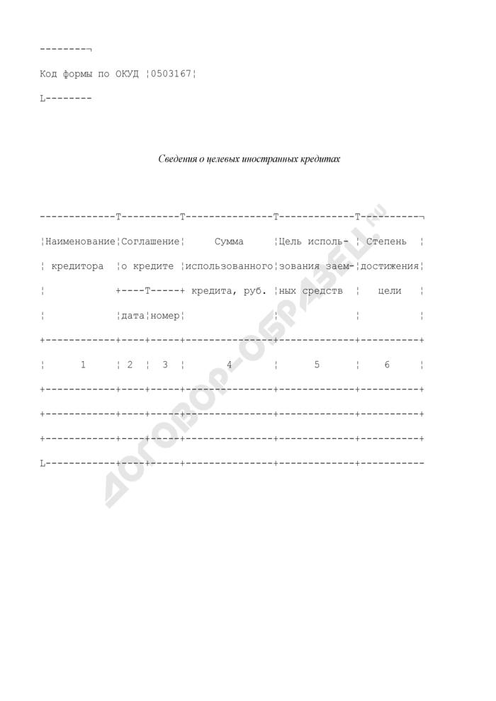 Сведения о целевых иностранных кредитах (приложение к пояснительной записке к бюджетной отчетности территориального фонда обязательного медицинского страхования). Страница 1