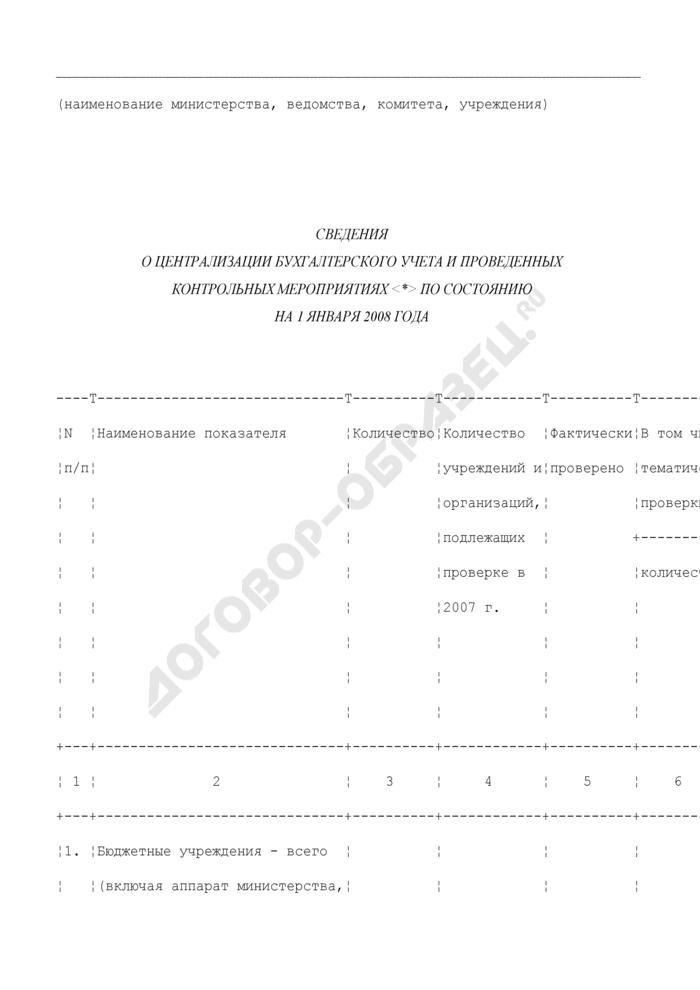 Сведения о централизации бухгалтерского учета и проведенных контрольных мероприятиях в Московской области по состоянию на 1 января 2008 года. Страница 1